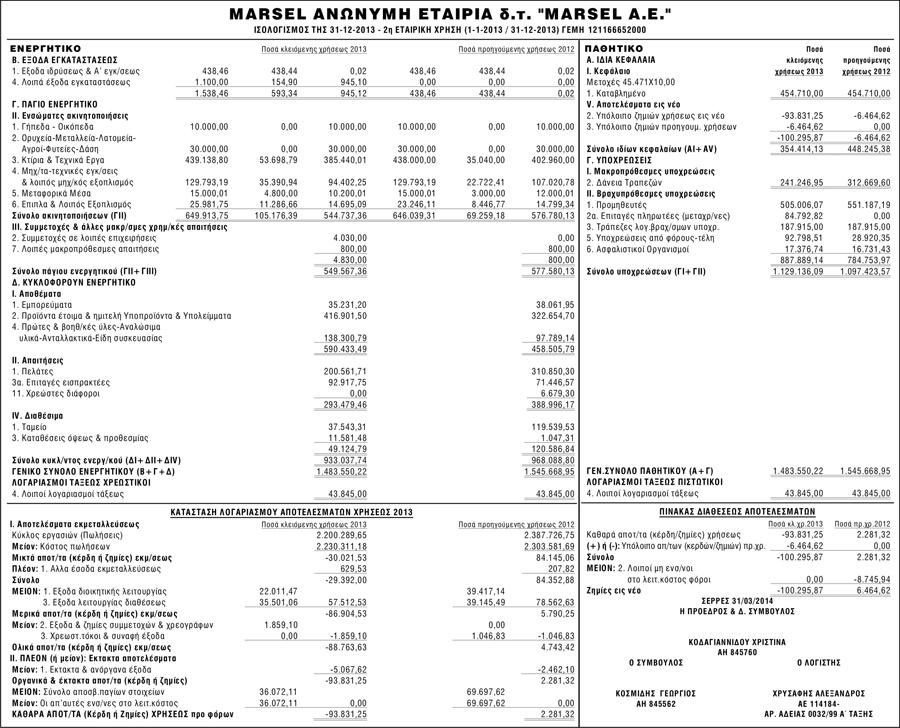 MARSEL AE 2013 4_6_2014